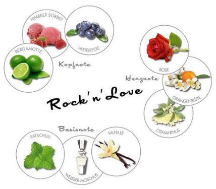 Rock n Love_Duftpyramide